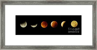 Blood Moon Phases Framed Print