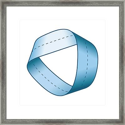 Blue Moebius Strip With Centerline Framed Print