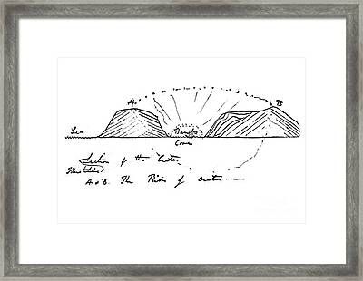 Caleta Tagusi, Galapagos In Darwins Framed Print by Wellcome Images