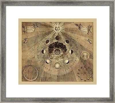 Celestial Map 1710b Framed Print by Andrew Fare