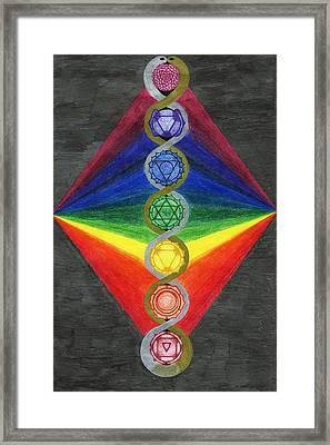 Chakra Spectrum Framed Print