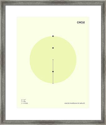 Circle Framed Print by Jazzberry Blue