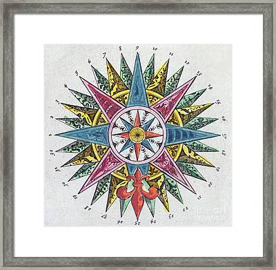 Compass Rose Framed Print by Dutch School