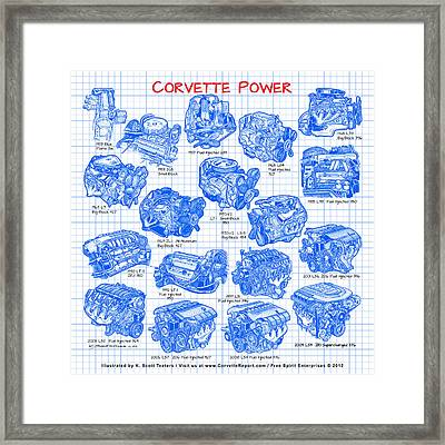 Framed Print featuring the drawing Corvette Power - Corvette Engines From The Blue Flame Six To The C6 Zr1 Ls9 by K Scott Teeters