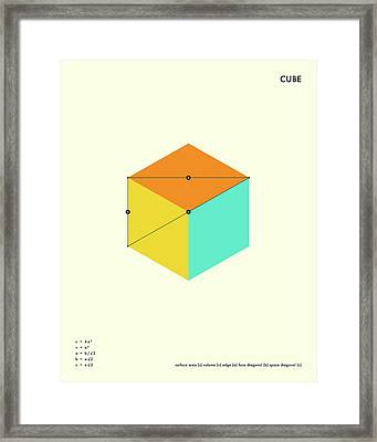 Cube Framed Print by Jazzberry Blue