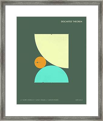 Descartes Theorem - A Framed Print