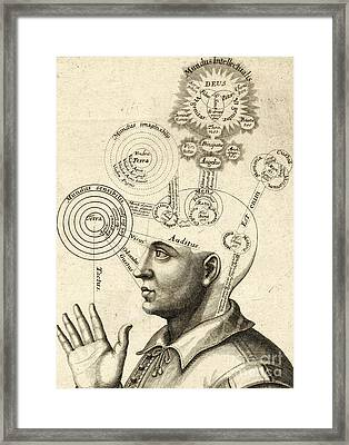 Diagram Of Human Thought And The Four Senses Framed Print by European School