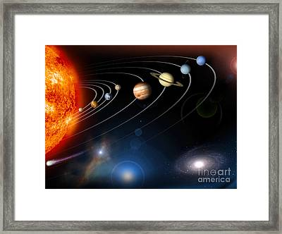 Digitally Generated Image Of Our Solar Framed Print by Stocktrek Images
