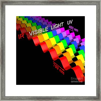 Electromagnetic Spectrum Framed Print by Russell Kightley