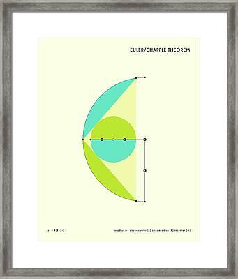 Euler - Chapple Theorem Framed Print
