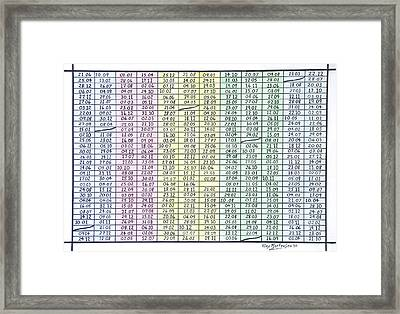 Every Day Bar One Framed Print by Alex Mortensen