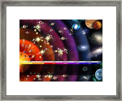 Evolution Of The Universe, Artwork Framed Print by Jose Antonio PeÑas