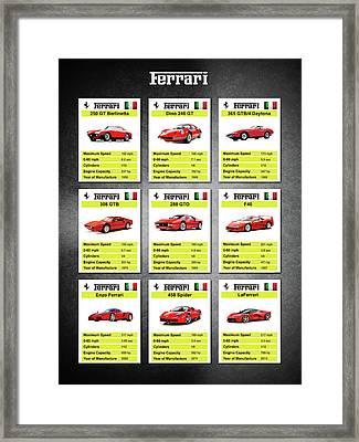 Ferrari Top Trumps Framed Print