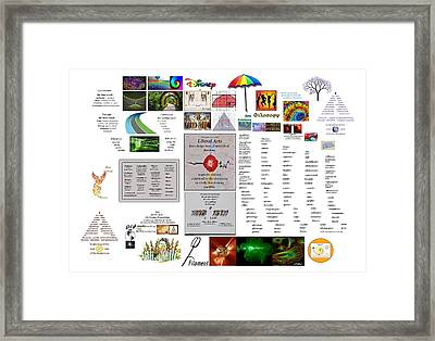 Flock Of Words Framed Print