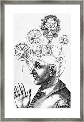 Fludds Mental Faculties, 1617 Framed Print