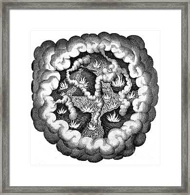 Fludds Primordial Fires, 1617 Framed Print