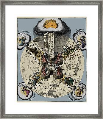 Fludds System Of Health, 1631 Framed Print