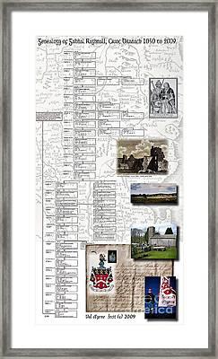 Gabhal Raghnal Pedigree Framed Print by Val Byrne