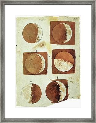 Galileo - Moon Framed Print