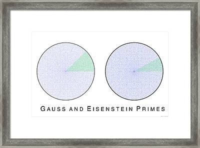 Gauss And Eisenstein Primes Framed Print by Martin Weissman