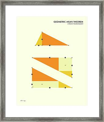 Geometric Mean Theorem Framed Print