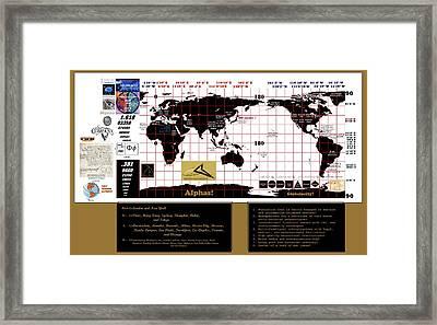 Globalocity Framed Print