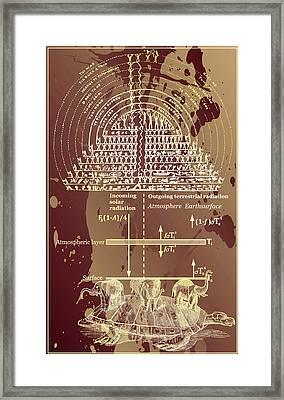 Greenhouse Effect Mythology Framed Print