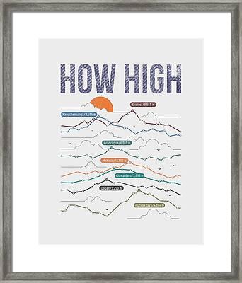 How High Framed Print by Mustafa Akgul