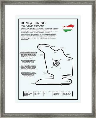 Hungaroring Framed Print
