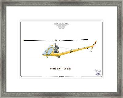 Framed Print featuring the digital art Iaf Hiller 360 by Amos Dor