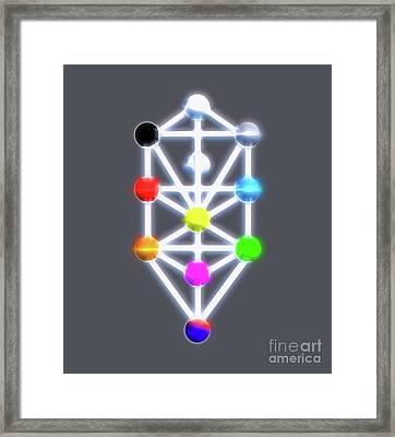 Kabbalah By Raphael Terra Framed Print