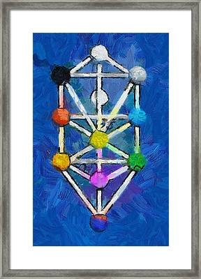 Kabballah Framed Print
