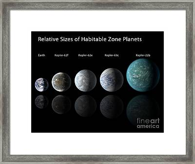 Kepler Habitable Zone Exoplanets Lined Framed Print