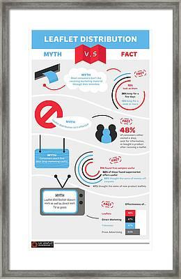 Leaflet Distribution Manchester - Myths Vs Facts Framed Print