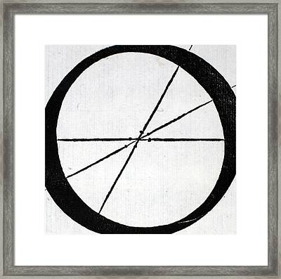 Letter O Framed Print
