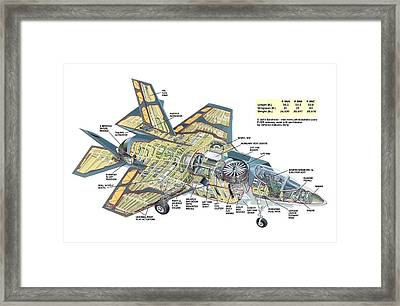 Lockheed Martin F 35 Lightening II Joint Strike Fighter Chart Framed Print by L Brown