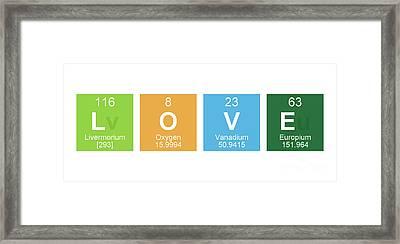 Love Mug Framed Print