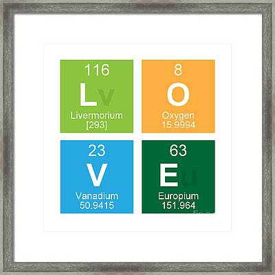 Love Periodic Table Framed Print