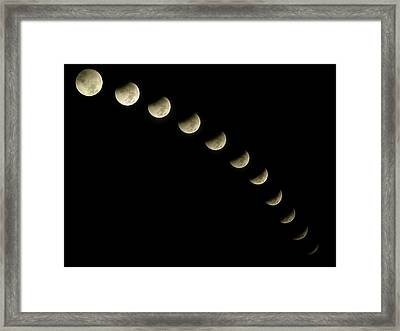 Lunar Eclipse Framed Print by Okan YILMAZ