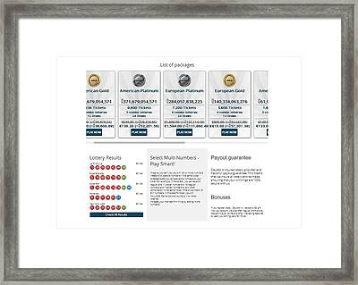 Megamillions Lotto Betting Syndicates Framed Print