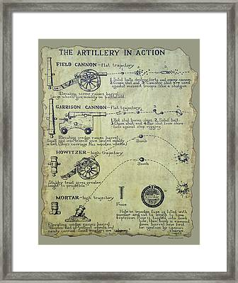 Military Revolutionary War Artillery Trajectory Chart Framed Print by Thomas Woolworth