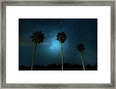 Milky Way Planet Framed Print