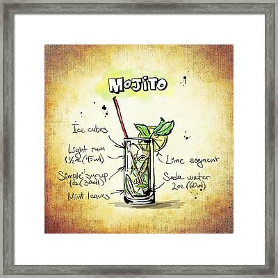 Mojito Framed Print by Movie Poster Prints