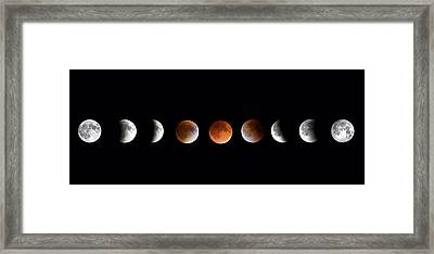 Total Lunar Eclipse Framed Print by Bill Wakeley