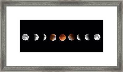 Total Lunar Eclipse Framed Print