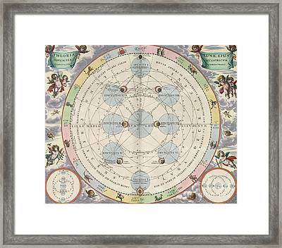 Moon With Epicycles Harmonia Framed Print