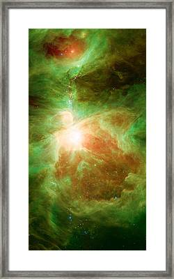 Orion Constellation Framed Print by American School