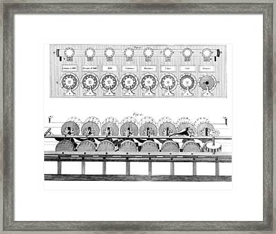 Pascal's Calculator, 17th Century Artwork Framed Print by Library Of Congress