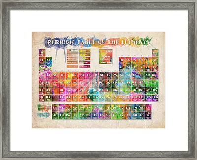 Periodic Table Of The Elements 10 Framed Print