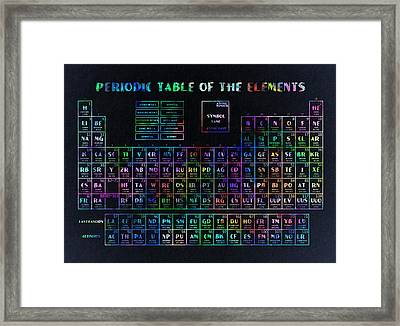 Periodic Table Of The Elements 2 Framed Print